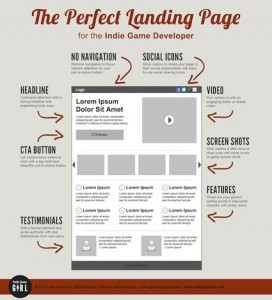 perfect-landing-page-design
